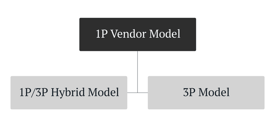 Amazon vendors can move to a hybrid or 3P selling model